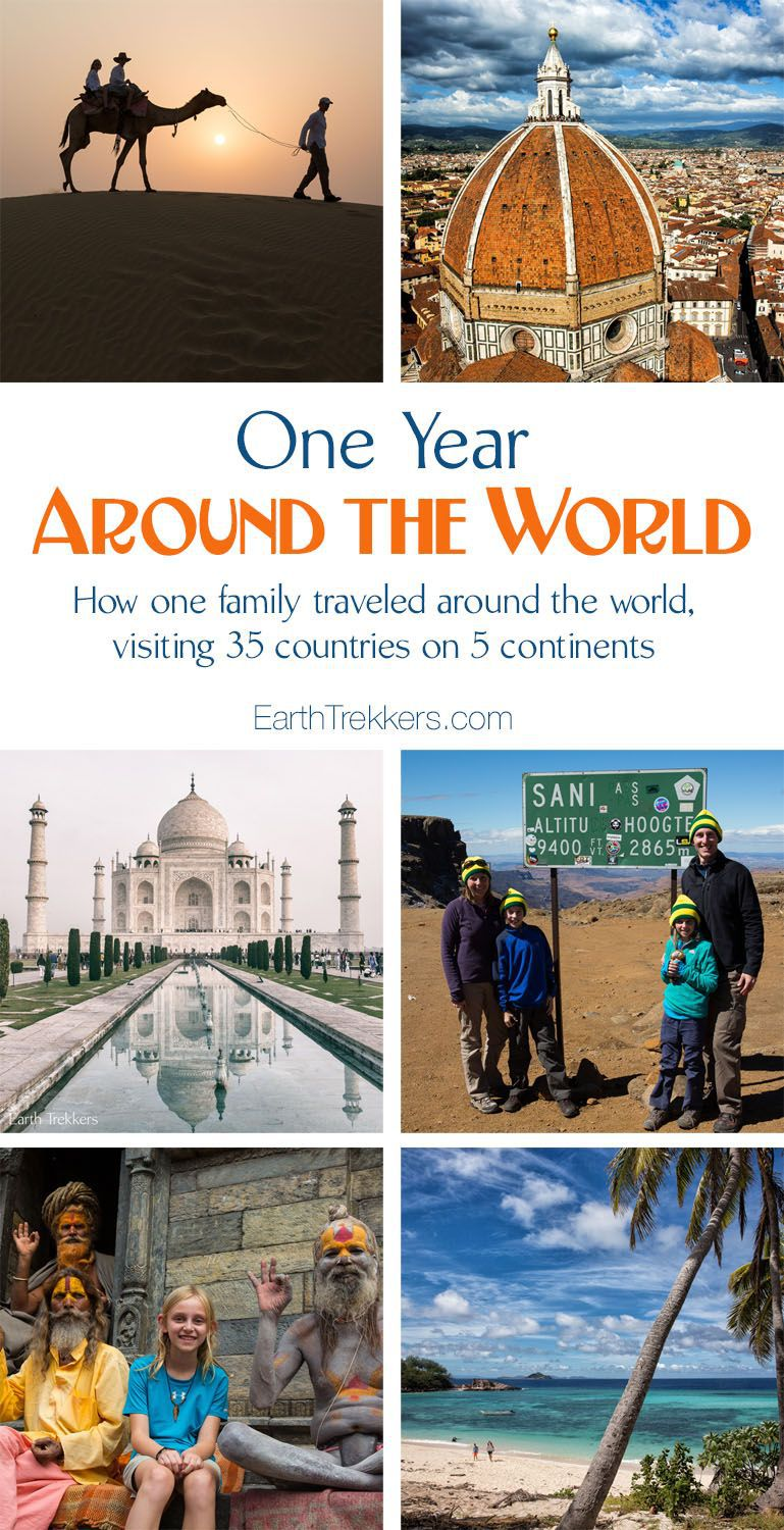 One Year Around the World Travel