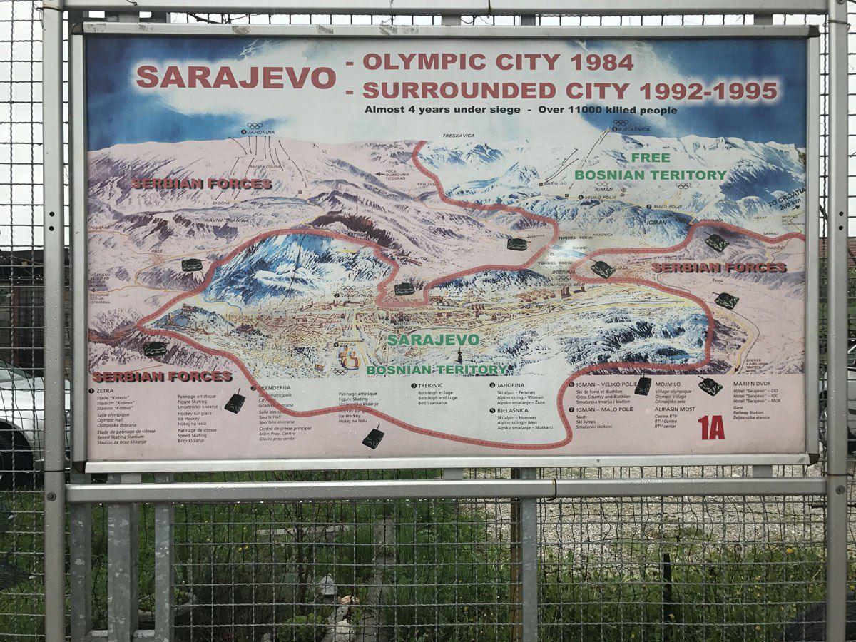 Sarajevo War