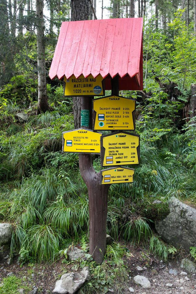 Hiking Signs Tatras