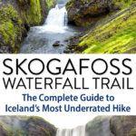 Skogafoss Waterfall Trail Hike Iceland