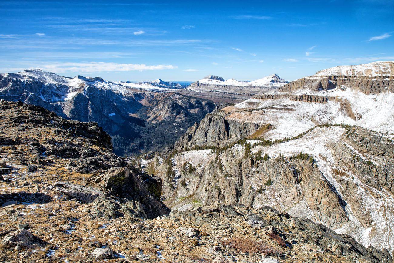 Static Peak Divide View